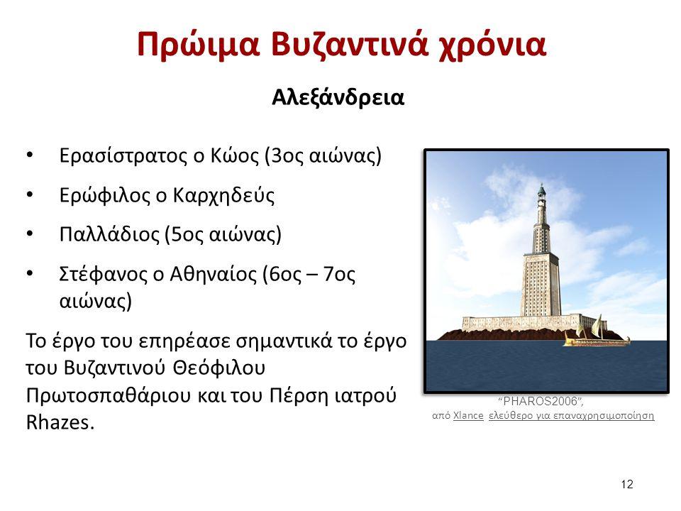 Πρώιμα Βυζαντινά χρόνια Αλεξάνδρεια Ερασίστρατος ο Κώος (3ος αιώνας) Ερώφιλος ο Καρχηδεύς Παλλάδιος (5ος αιώνας) Στέφανος ο Αθηναίος (6ος – 7ος αιώνας