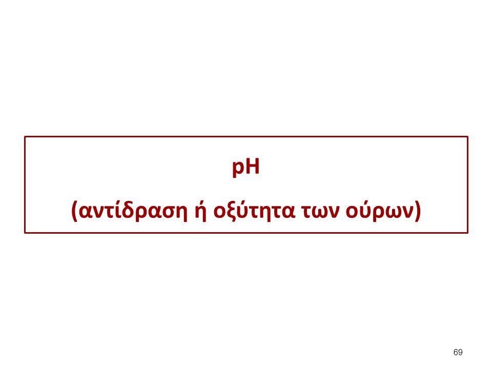 pH (αντίδραση ή οξύτητα των ούρων) 69