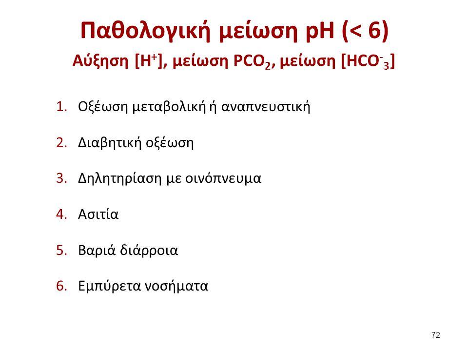 Παθολογική μείωση pH (< 6) 1.Οξέωση μεταβολική ή αναπνευστική 2.Διαβητική οξέωση 3.Δηλητηρίαση με οινόπνευμα 4.Ασιτία 5.Βαριά διάρροια 6.Εμπύρετα νοσή