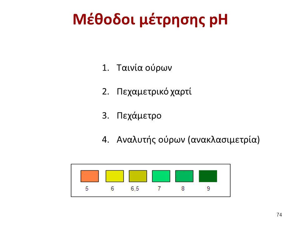 Μέθοδοι μέτρησης pH 1.Ταινία ούρων 2.Πεχαμετρικό χαρτί 3.Πεχάμετρο 4.Αναλυτής ούρων (ανακλασιμετρία) 74