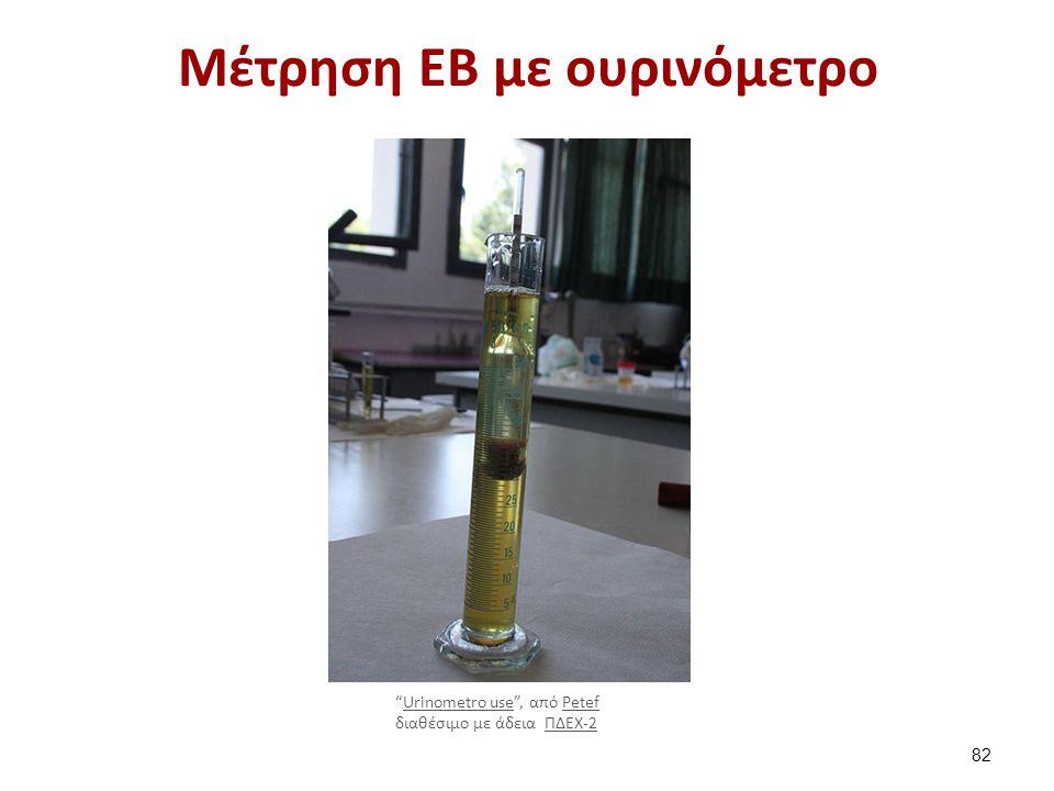 """Μέτρηση ΕΒ με oυρινόμετρο """"Urinometro use"""", από PetefUrinometro usePetef διαθέσιμο με άδεια ΠΔΕΧ-2ΠΔΕΧ-2 82"""
