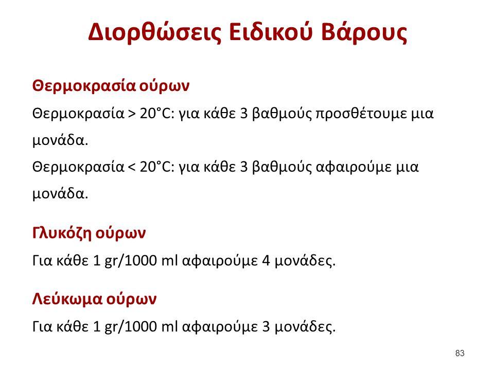 Διορθώσεις Ειδικού Βάρους Θερμοκρασία ούρων Θερμοκρασία > 20°C: για κάθε 3 βαθμούς προσθέτουμε μια μονάδα. Θερμοκρασία < 20°C: για κάθε 3 βαθμούς αφαι