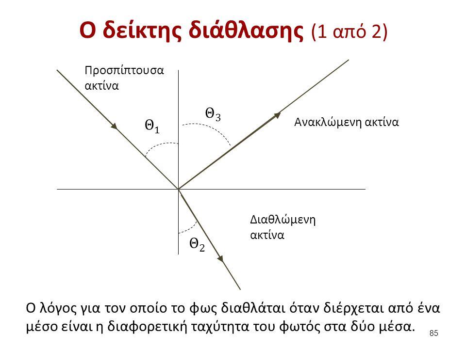 Ο δείκτης διάθλασης (1 από 2) Ο λόγος για τον οποίο το φως διαθλάται όταν διέρχεται από ένα μέσο είναι η διαφορετική ταχύτητα του φωτός στα δύο μέσα.
