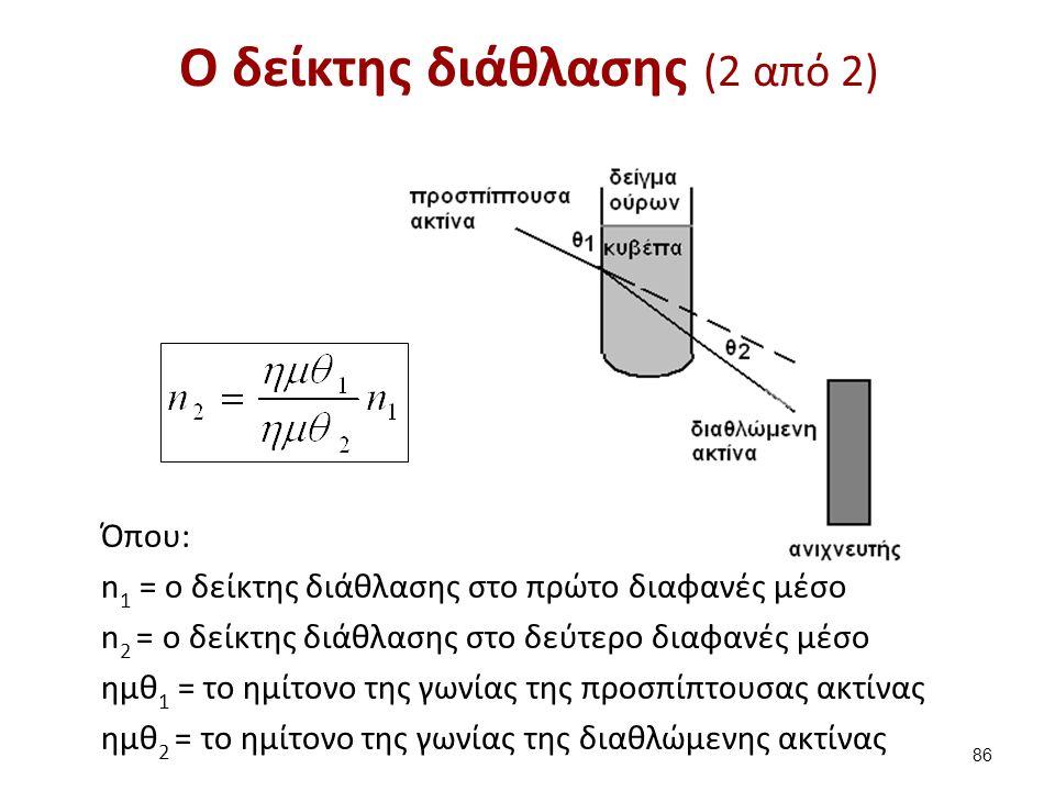 Όπου: n 1 = ο δείκτης διάθλασης στο πρώτο διαφανές μέσο n 2 = ο δείκτης διάθλασης στο δεύτερο διαφανές μέσο ημθ 1 = το ημίτονο της γωνίας της προσπίπτ