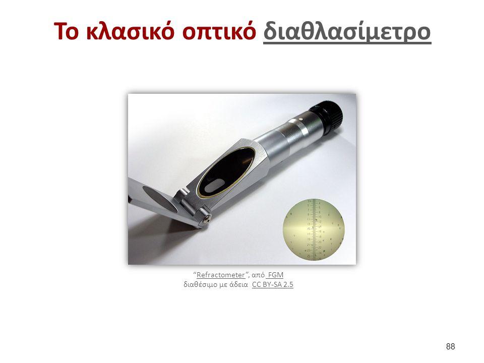 """Το κλασικό οπτικό διαθλασίμετροδιαθλασίμετρο 88 """"Refractometer"""", από FGM διαθέσιμο με άδεια CC BY-SA 2.5Refractometer FGMCC BY-SA 2.5"""