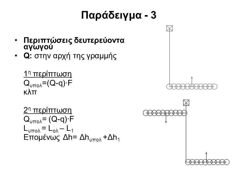 Παράδειγμα - 3 Περιπτώσεις δευτερεύοντα αγωγού Q: στην αρχή της γραμμής 1 η περίπτωση Q υπολ =(Q-q)·F κλπ 2 η περίπτωση Q υπολ = (Q-q)·F L υπολ = L ολ