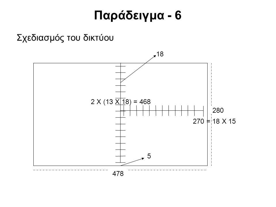 Παράδειγμα - 6 Σχεδιασμός του δικτύου 270 18 478 5 280 = 18 X 15 + 2 X 5478 18 5 280280 478 270 = 18 X 15 2 Χ (13 Χ 18) = 468