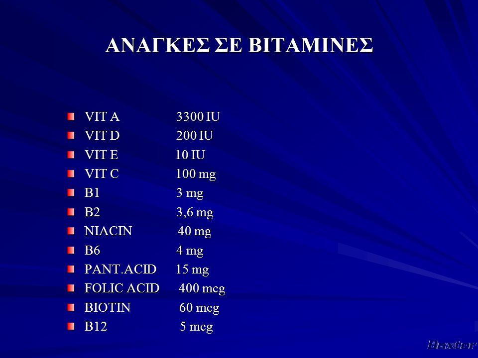 ΑΝΑΓΚΕΣ ΣΕ ΒΙΤΑΜΙΝΕΣ VIT A 3300 IU VIT D 200 IU VIT E 10 IU VIT C 100 mg B1 3 mg B2 3,6 mg NIACIN 40 mg B6 4 mg PANT.ACID 15 mg FOLIC ACID 400 mcg BIOTIN 60 mcg B12 5 mcg