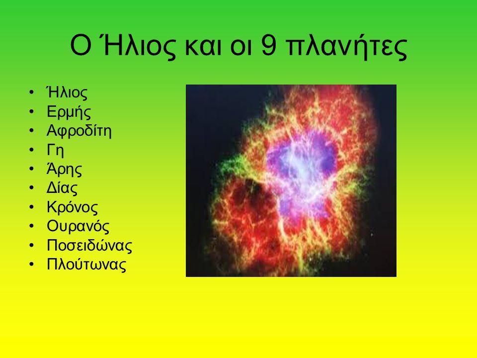 Ο Ήλιος Ο Ήλιος είναι ο αστέρας του ηλιακού συστήματος και το λαμπρότερο σώμα του ουρανού.