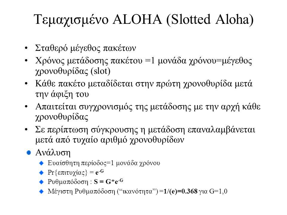 Τεμαχισμένο ALOHA (Slotted Aloha) Σταθερό μέγεθος πακέτων Xρόνος μετάδοσης πακέτου =1 μονάδα χρόνου=μέγεθος χρονοθυρίδας (slot) Κάθε πακέτο μεταδίδεται στην πρώτη χρονοθυρίδα μετά την άφιξη του Απαιτείται συγχρονισμός της μετάδοσης με την αρχή κάθε χρονοθυρίδας Σε περίπτωση σύγκρουσης η μετάδοση επαναλαμβάνεται μετά από τυχαίο αριθμό χρονοθυρίδων Ανάλυση Ευαίσθητη περίοδος=1 μονάδα χρόνου Pr{επιτυχίας} = e -G Ρυθμαπόδοση : S = G*e -G Μέγιστη Ρυθμαπόδοση ( ικανότητα ) =1/(e)=0.368 για G=1,0