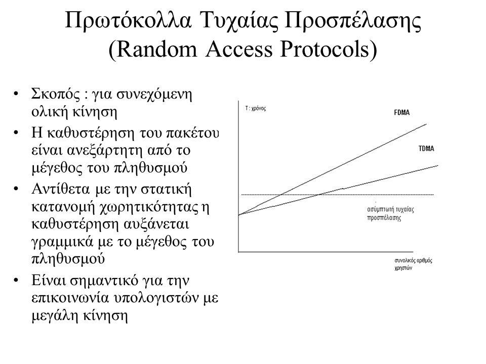 Πρωτόκολλα Τυχαίας Προσπέλασης (Random Access Protocols) Σκοπός : για συνεχόμενη ολική κίνηση Η καθυστέρηση του πακέτου είναι ανεξάρτητη από το μέγεθος του πληθυσμού Αντίθετα με την στατική κατανομή χωρητικότητας η καθυστέρηση αυξάνεται γραμμικά με το μέγεθος του πληθυσμού Είναι σημαντικό για την επικοινωνία υπολογιστών με μεγάλη κίνηση