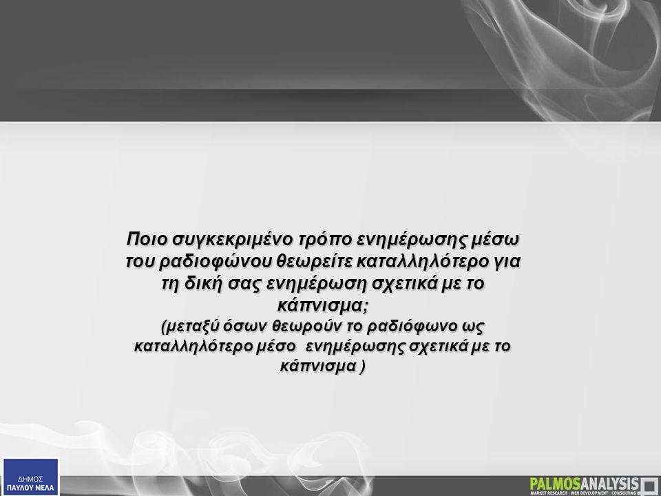 Ποιο συγκεκριμένο τρόπο ενημέρωσης μέσω του ραδιοφώνου θεωρείτε καταλληλότερο για τη δική σας ενημέρωση σχετικά με το κάπνισμα;  Ποιο συγκεκριμένο τρόπο ενημέρωσης μέσω του ραδιοφώνου θεωρείτε καταλληλότερο για τη δική σας ενημέρωση σχετικά με το κάπνισμα; (μεταξύ όσων θεωρούν το ραδιόφωνο ως καταλληλότερο μέσο ενημέρωσης σχετικά με το κάπνισμα )