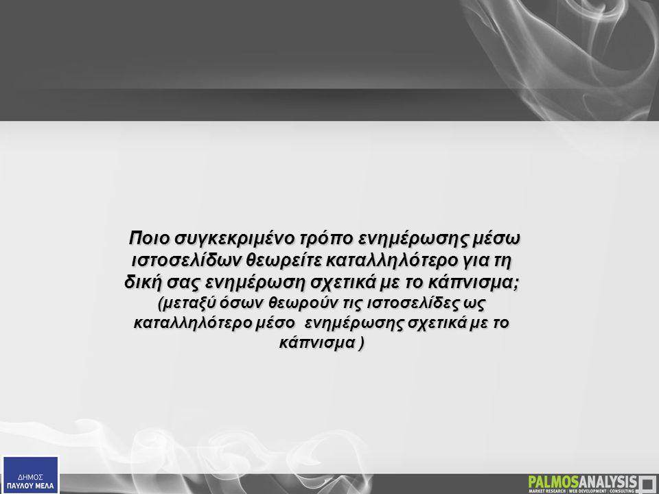 Ποιο συγκεκριμένο τρόπο ενημέρωσης μέσω ιστοσελίδων θεωρείτε καταλληλότερο για τη δική σας ενημέρωση σχετικά με το κάπνισμα;  Ποιο συγκεκριμένο τρόπο ενημέρωσης μέσω ιστοσελίδων θεωρείτε καταλληλότερο για τη δική σας ενημέρωση σχετικά με το κάπνισμα; (μεταξύ όσων θεωρούν τις ιστοσελίδες ως καταλληλότερο μέσο ενημέρωσης σχετικά με το κάπνισμα )