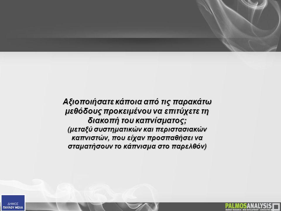 Αξιοποιήσατε κάποια από τις παρακάτω μεθόδους προκειμένου να επιτύχετε τη διακοπή του καπνίσματος; (μεταξύ συστηματικών και περιστασιακών καπνιστών, που είχαν προσπαθήσει να σταματήσουν το κάπνισμα στο παρελθόν)