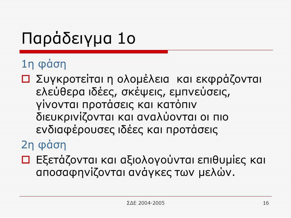 ΣΔΕ 2004-200516 Παράδειγμα 1ο 1η φάση  Συγκροτείται η ολομέλεια και εκφράζονται ελεύθερα ιδέες, σκέψεις, εμπνεύσεις, γίνονται προτάσεις και κατόπιν δ