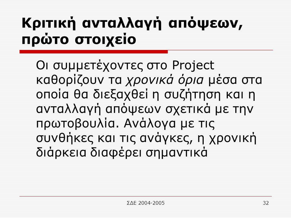ΣΔΕ 2004-200532 Κριτική ανταλλαγή απόψεων, πρώτο στοιχείο Οι συμμετέχοντες στο Project καθορίζουν τα χρονικά όρια μέσα στα οποία θα διεξαχθεί η συζήτη