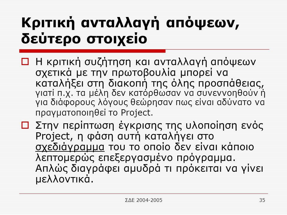 ΣΔΕ 2004-200535 Κριτική ανταλλαγή απόψεων, δεύτερο στοιχείο  Η κριτική συζήτηση και ανταλλαγή απόψεων σχετικά με την πρωτοβουλία μπορεί να καταλήξει