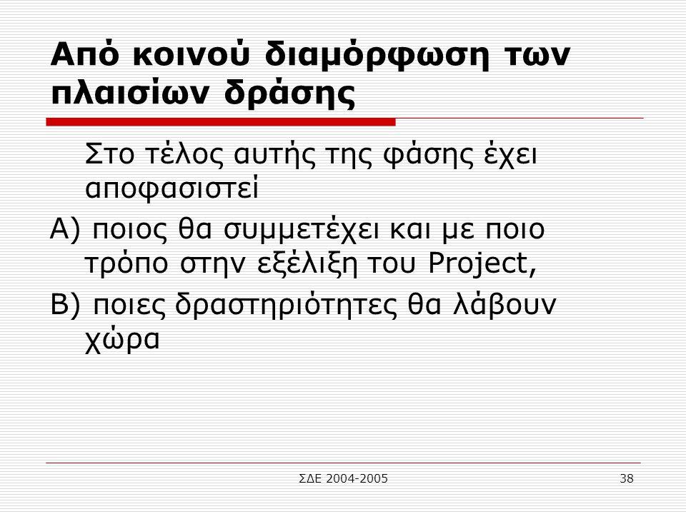 ΣΔΕ 2004-200538 Από κοινού διαμόρφωση των πλαισίων δράσης Στο τέλος αυτής της φάσης έχει αποφασιστεί Α) ποιος θα συμμετέχει και με ποιο τρόπο στην εξέ