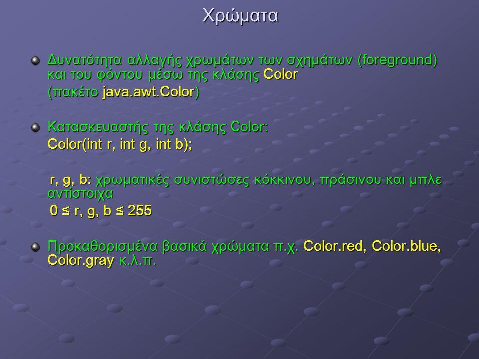 Χρώματα Δυνατότητα αλλαγής χρωμάτων των σχημάτων (foreground) και του φόντου μέσω της κλάσης Color (πακέτο java.awt.Color) Κατασκευαστής της κλάσης Color: Color(int r, int g, int b); r, g, b: χρωματικές συνιστώσες κόκκινου, πράσινου και μπλε αντίστοιχα r, g, b: χρωματικές συνιστώσες κόκκινου, πράσινου και μπλε αντίστοιχα 0 ≤ r, g, b ≤ 255 0 ≤ r, g, b ≤ 255 Προκαθορισμένα βασικά χρώματα π.χ.