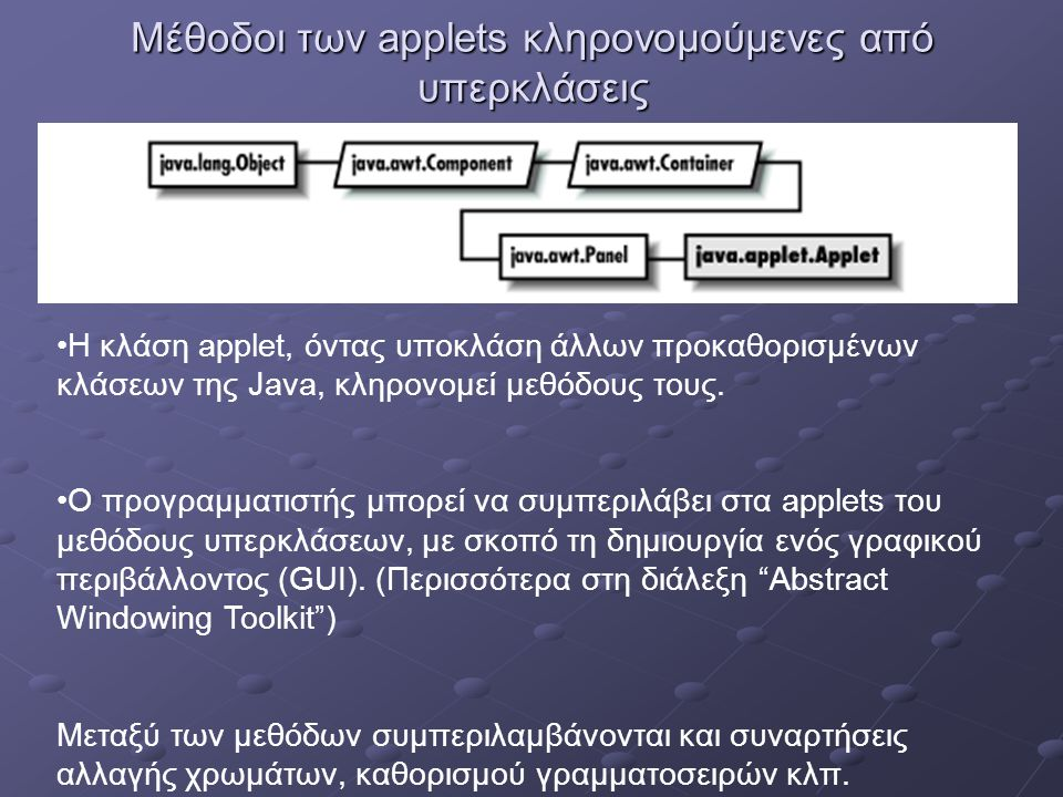 Μέθοδοι των applets κληρονομούμενες από υπερκλάσεις Η κλάση applet, όντας υποκλάση άλλων προκαθορισμένων κλάσεων της Java, κληρονομεί μεθόδους τους.