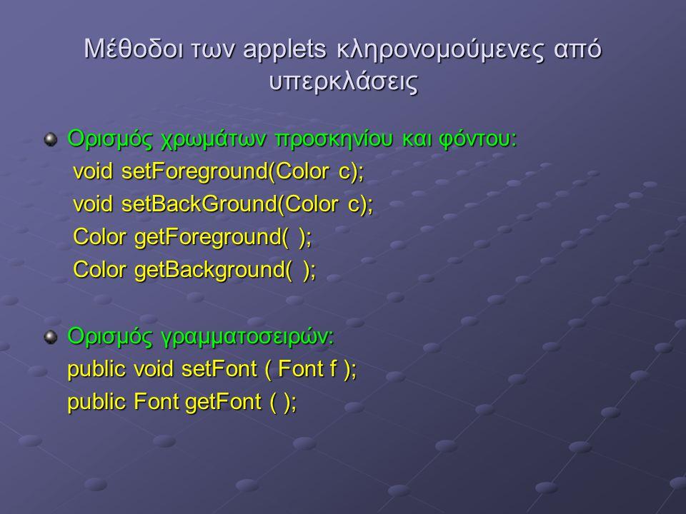 Μέθοδοι των applets κληρονομούμενες από υπερκλάσεις Ορισμός χρωμάτων προσκηνίου και φόντου: void setForeground(Color c); void setForeground(Color c); void setBackGround(Color c); void setBackGround(Color c); Color getForeground( ); Color getForeground( ); Color getBackground( ); Color getBackground( ); Ορισμός γραμματοσειρών: public void setFont ( Font f ); public Font getFont ( );