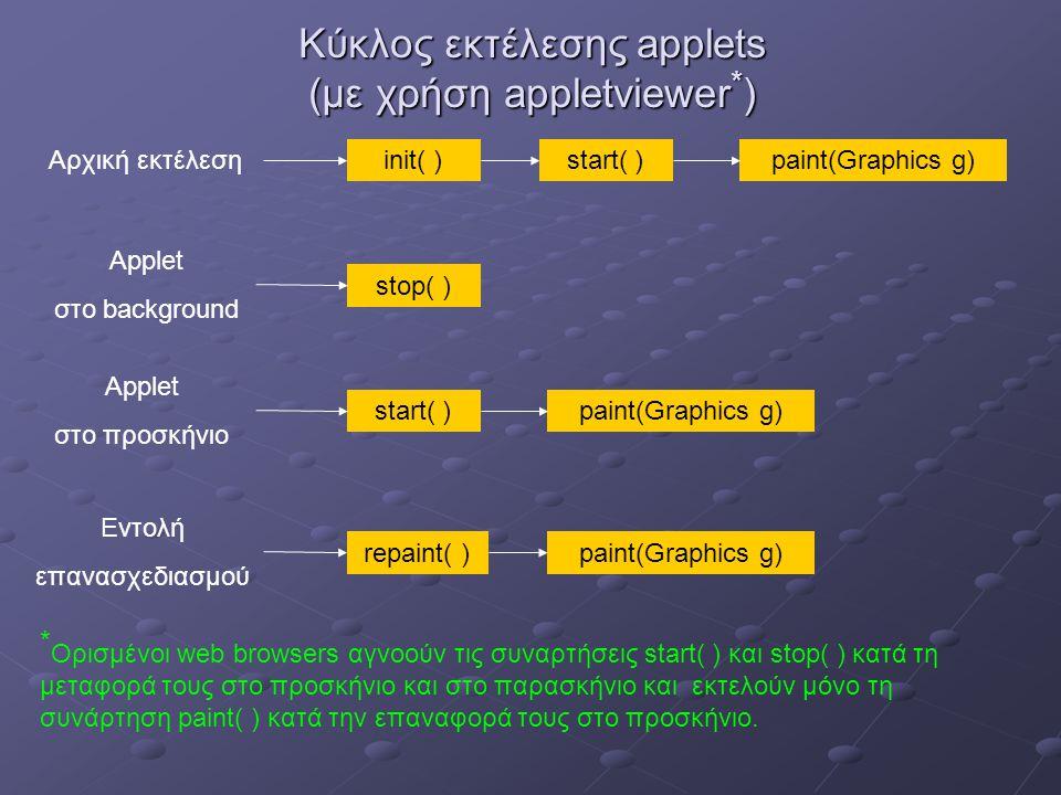 Κύκλος εκτέλεσης applets (με χρήση appletviewer * ) paint(Graphics g)start( )init( )Αρχική εκτέλεση Applet στο background stop( ) Applet στο προσκήνιο start( ) Εντολή επανασχεδιασμού repaint( )paint(Graphics g) * Ορισμένοι web browsers αγνοούν τις συναρτήσεις start( ) και stop( ) κατά τη μεταφορά τους στο προσκήνιο και στο παρασκήνιο και εκτελούν μόνο τη συνάρτηση paint( ) κατά την επαναφορά τους στο προσκήνιο.