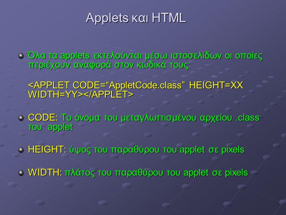 Applets και HTML Όλα τα applets εκτελούνται μέσω ιστοσελίδων οι οποίες περιέχουν αναφορά στον κώδικά τους: CODE: Το όνομα του μεταγλωττισμένου αρχείου.class του applet HEIGHT: ύψος του παραθύρου του applet σε pixels WIDTH: πλάτος του παραθύρου του applet σε pixels