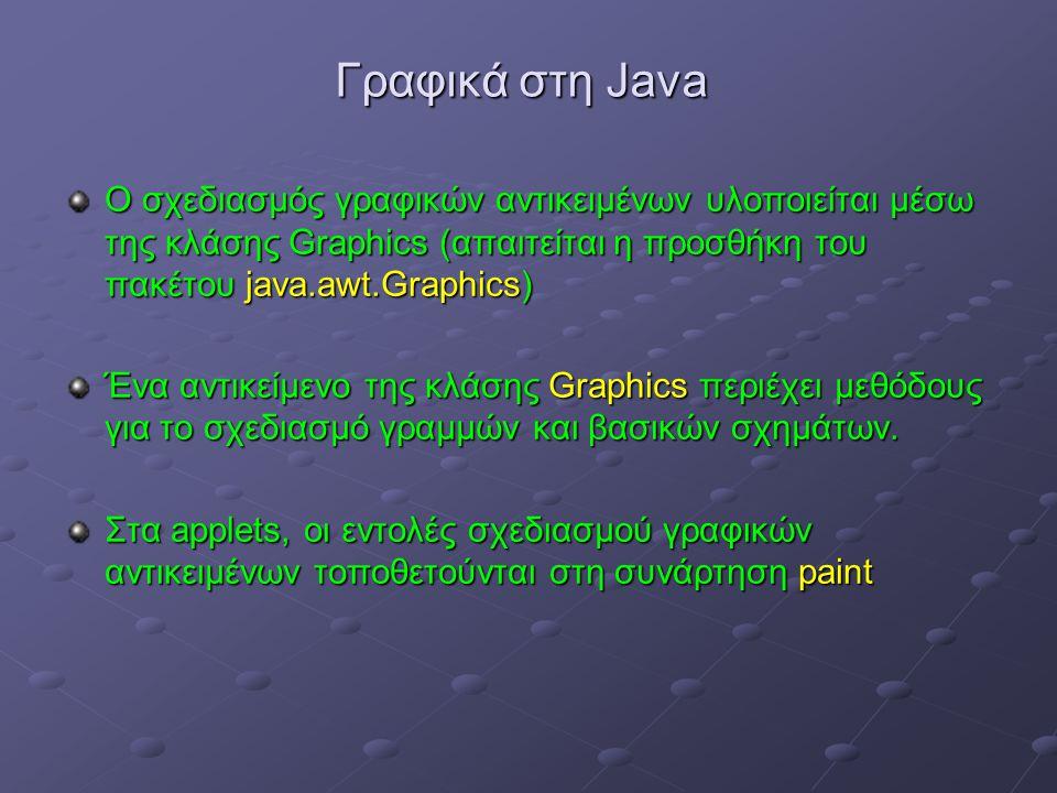 Γραφικά στη Java Ο σχεδιασμός γραφικών αντικειμένων υλοποιείται μέσω της κλάσης Graphics (απαιτείται η προσθήκη του πακέτου java.awt.Graphics) Ένα αντικείμενο της κλάσης Graphics περιέχει μεθόδους για το σχεδιασμό γραμμών και βασικών σχημάτων.