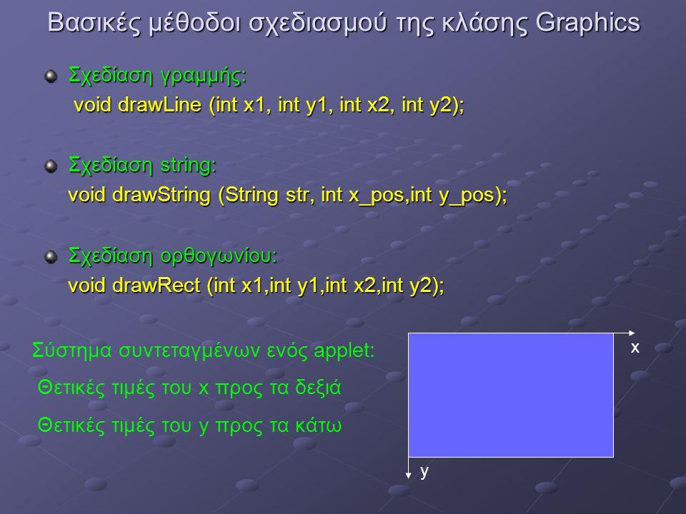 Βασικές μέθοδοι σχεδιασμού της κλάσης Graphics Σχεδίαση γραμμής: void drawLine (int x1, int y1, int x2, int y2); void drawLine (int x1, int y1, int x2, int y2); Σχεδίαση string: void drawString (String str, int x_pos,int y_pos); Σχεδίαση ορθογωνίου: void drawRect (int x1,int y1,int x2,int y2); x y Σύστημα συντεταγμένων ενός applet: Θετικές τιμές του x προς τα δεξιά Θετικές τιμές του y προς τα κάτω