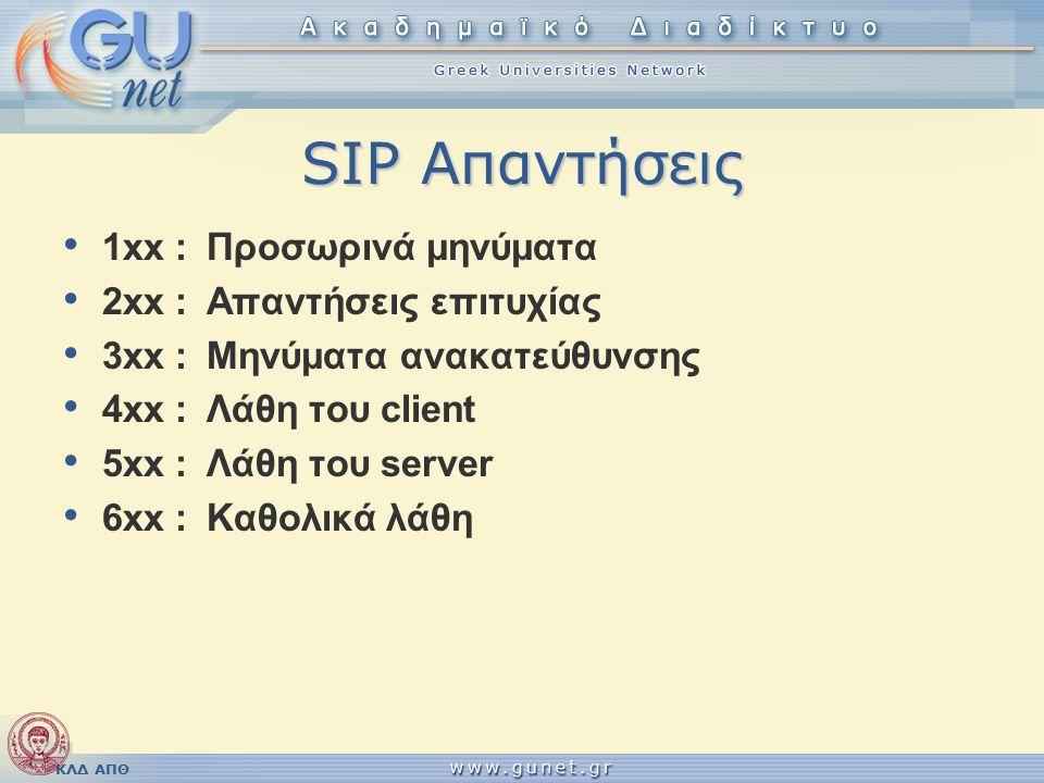 ΚΛΔ ΑΠΘ SIP Απαντήσεις 1xx:Προσωρινά μηνύματα 2xx:Απαντήσεις επιτυχίας 3xx:Μηνύματα ανακατεύθυνσης 4xx:Λάθη του client 5xx:Λάθη του server 6xx:Καθολικά λάθη