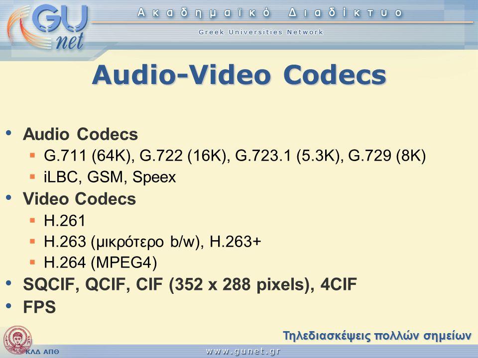 ΚΛΔ ΑΠΘ Video window layout Video ομιλητή μόνο  talking head – lecture mode  απαιτεί περιορισμένους πόρους Video από πολλούς συμμετέχοντες  continuous presence  απαιτεί σημαντικούς πόρους  μετατροπή σήματος audio/video transcoding  ασύμμετρο bandwidth αποστολής/λήψης Τηλεδιασκέψεις πολλών σημείων