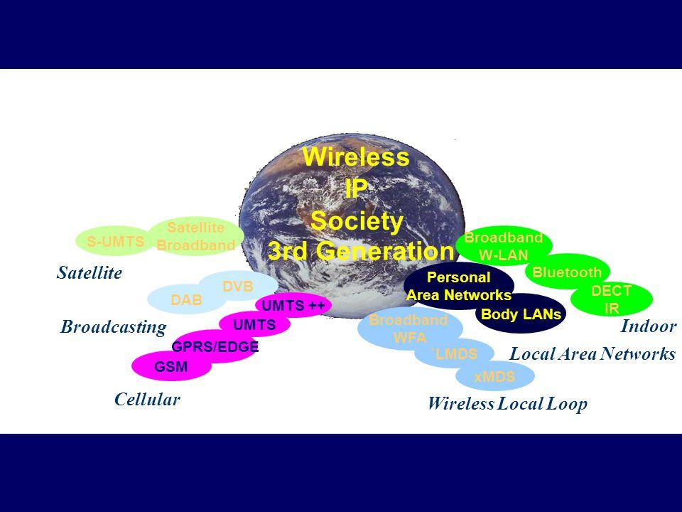 Wireless IP Society S-UMTS Satellite Broadband DVB DAB GSM GPRS/EDGE DECT IR Broadband W-LAN UMTS Satellite Broadcasting Cellular Indoor xMDS Broadban