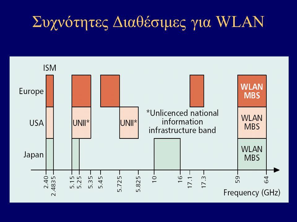 Συχνότητες Διαθέσιμες για WLAN