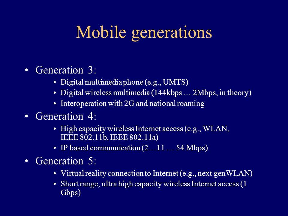Τα WLANs αποτελούν ευέλικτα συστήματα επικοινωνίας δεδομένων σαν επέκταση ή εναλλακτική των σταθερών LANs Τα WLANs αποτελούν ευέλικτα συστήματα επικοινωνίας δεδομένων σαν επέκταση ή εναλλακτική των σταθερών LANs Χρησιμοποιούν τα ηλεκτρομαγνητικά σήματα για αντικατάσταση των καλωδίων Χρησιμοποιούν τα ηλεκτρομαγνητικά σήματα για αντικατάσταση των καλωδίων Συνδυάζουν διασυνδεσιμότητα με Συνδυάζουν διασυνδεσιμότητα με κινητικότητα χρήστη και κινητικότητα χρήστη και απλοποιημένη διαμόρφωση του συστήματος απλοποιημένη διαμόρφωση του συστήματος Καλύπτουν συνήθως τα 2 πρώτα επίπεδα του OSI Layer (Physical, Data Link) Καλύπτουν συνήθως τα 2 πρώτα επίπεδα του OSI Layer (Physical, Data Link) Τι είναι τα WLANs