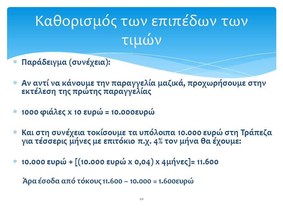  Παράδειγμα (συνέχεια):  Αν αντί να κάνουμε την παραγγελία μαζικά, προχωρήσουμε στην εκτέλεση της πρώτης παραγγελίας  1000 φιάλες x 10 ευρώ = 10.00