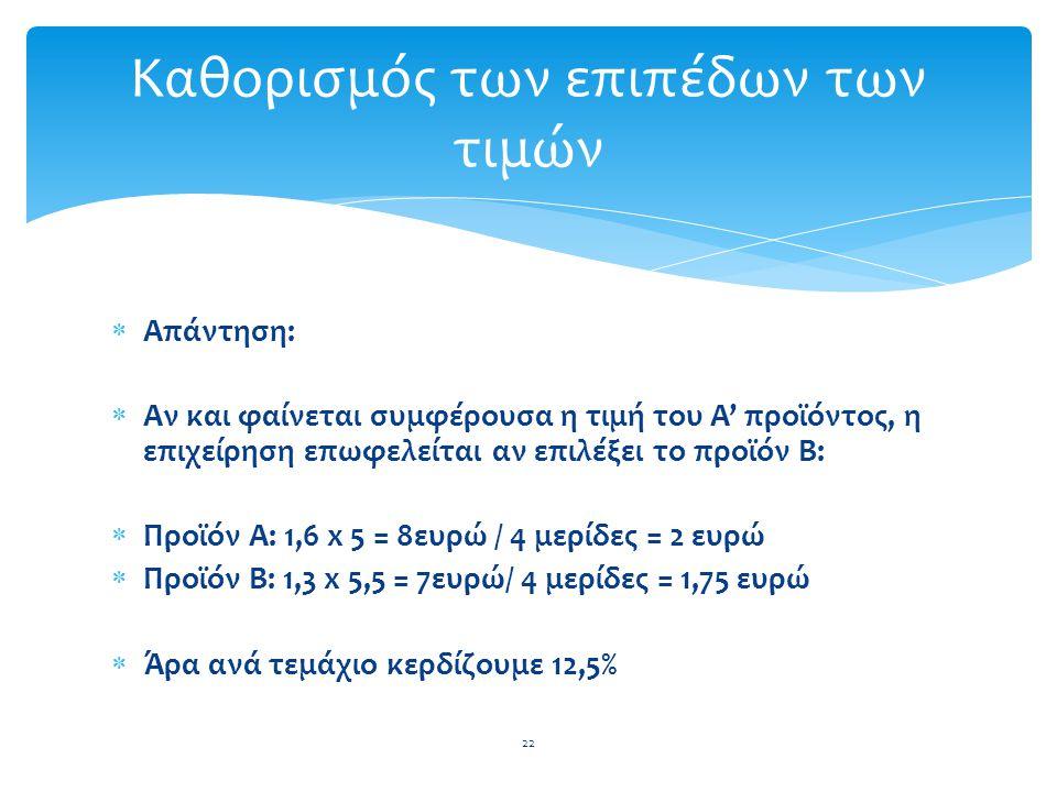  Απάντηση:  Αν και φαίνεται συμφέρουσα η τιμή του Α' προϊόντος, η επιχείρηση επωφελείται αν επιλέξει το προϊόν Β:  Προϊόν Α: 1,6 x 5 = 8ευρώ / 4 με