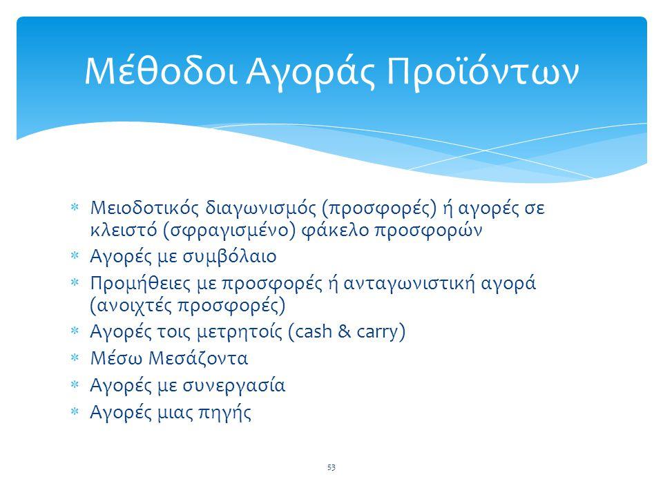  Μειοδοτικός διαγωνισμός (προσφορές) ή αγορές σε κλειστό (σφραγισμένο) φάκελο προσφορών  Αγορές με συμβόλαιο  Προμήθειες με προσφορές ή ανταγωνιστι