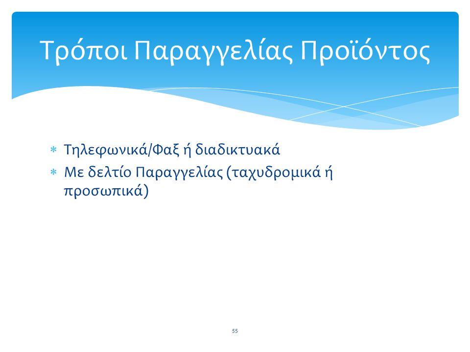  Τηλεφωνικά/Φαξ ή διαδικτυακά  Με δελτίο Παραγγελίας (ταχυδρομικά ή προσωπικά) 55 Τρόποι Παραγγελίας Προϊόντος