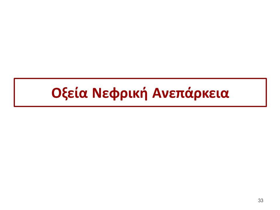 Οξεία Νεφρική Ανεπάρκεια 33