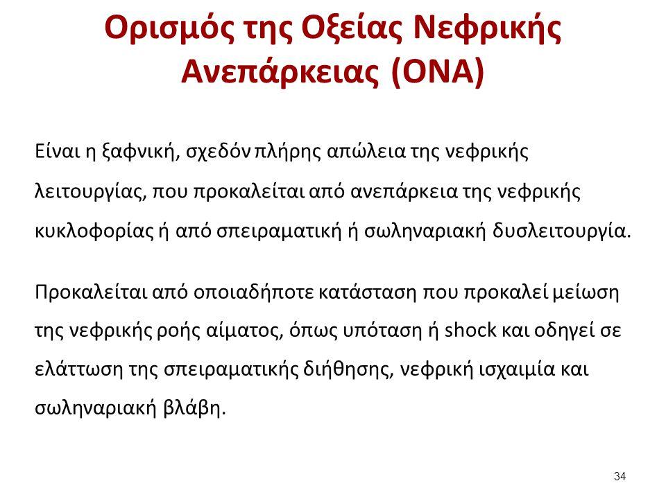 Ορισμός της Oξείας Nεφρικής Aνεπάρκειας (ΟΝΑ) Είναι η ξαφνική, σχεδόν πλήρης απώλεια της νεφρικής λειτουργίας, που προκαλείται από ανεπάρκεια της νεφρικής κυκλοφορίας ή από σπειραματική ή σωληναριακή δυσλειτουργία.