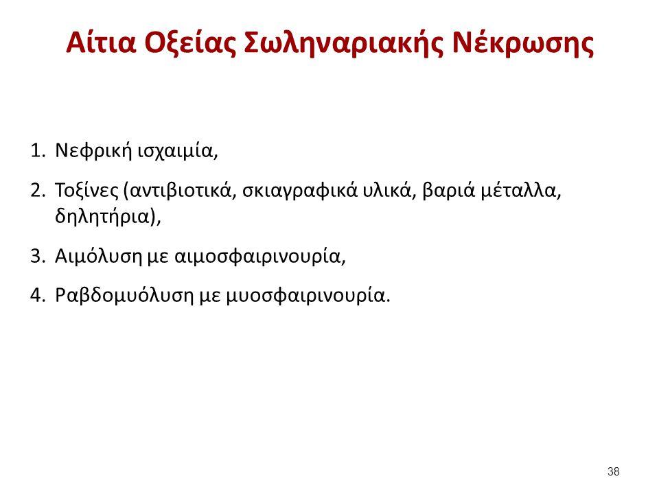 Αίτια Οξείας Σωληναριακής Νέκρωσης 1.Νεφρική ισχαιμία, 2.Τοξίνες (αντιβιοτικά, σκιαγραφικά υλικά, βαριά μέταλλα, δηλητήρια), 3.Αιμόλυση με αιμοσφαιρινουρία, 4.Ραβδομυόλυση με μυοσφαιρινουρία.