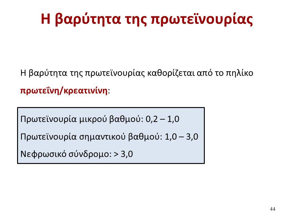 Η βαρύτητα της πρωτεϊνουρίας Η βαρύτητα της πρωτεϊνουρίας καθορίζεται από το πηλίκο πρωτεΐνη/κρεατινίνη: Πρωτεϊνουρία μικρού βαθμού: 0,2 – 1,0 Πρωτεϊνουρία σημαντικού βαθμού: 1,0 – 3,0 Νεφρωσικό σύνδρομο: > 3,0 44