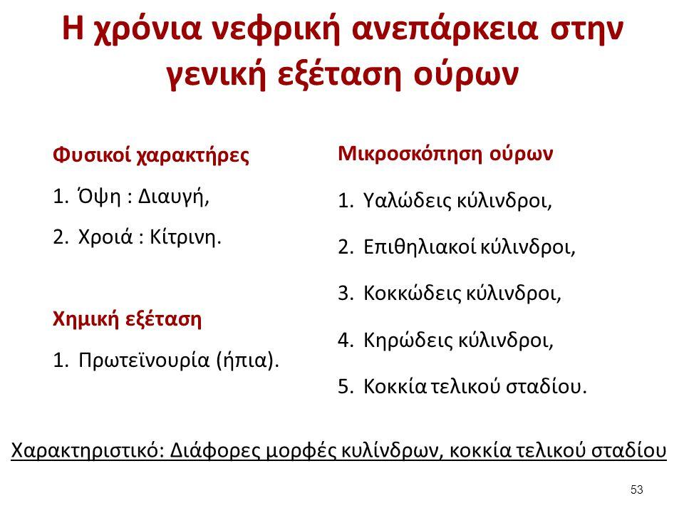 Η χρόνια νεφρική ανεπάρκεια στην γενική εξέταση ούρων Φυσικοί χαρακτήρες 1.Όψη : Διαυγή, 2.Χροιά : Κίτρινη. Χημική εξέταση 1.Πρωτεϊνουρία (ήπια). Μικρ