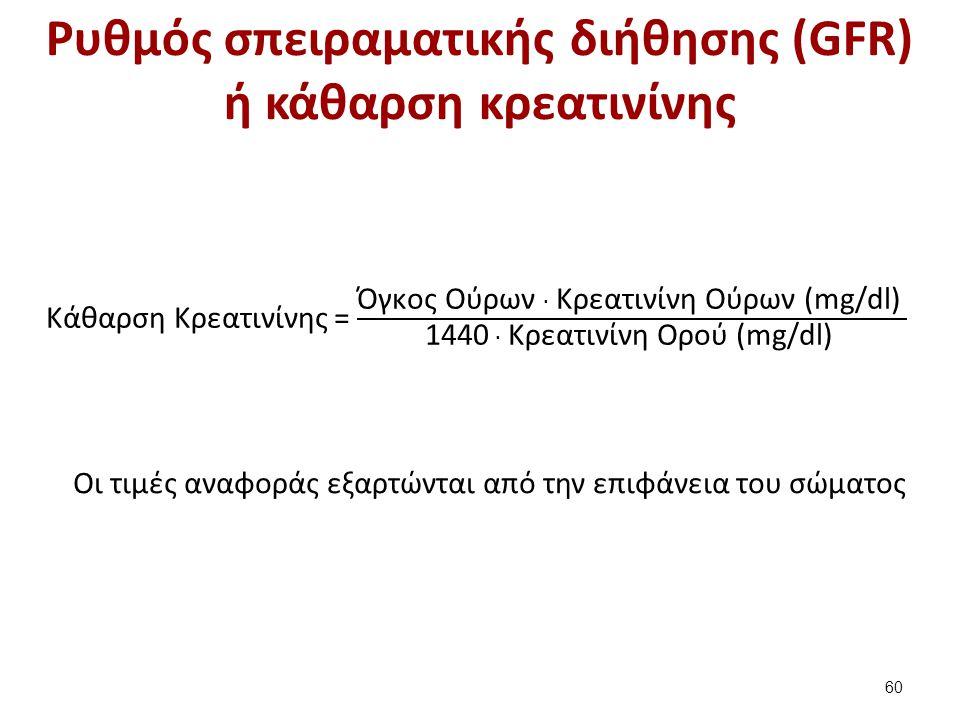 Ρυθμός σπειραματικής διήθησης (GFR) ή κάθαρση κρεατινίνης Οι τιμές αναφοράς εξαρτώνται από την επιφάνεια του σώματος 60