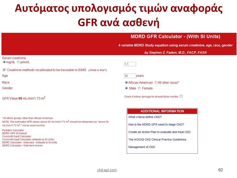 Aυτόματος υπολογισμός τιμών αναφοράς GFR ανά ασθενή 62 ckd-epi.com