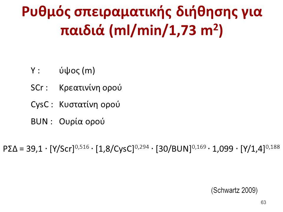 Ρυθμός σπειραματικής διήθησης για παιδιά (ml/min/1,73 m 2 ) Y :ύψος (m) SCr :Κρεατινίνη ορού CysC :Κυστατίνη ορού ΒUN :Ουρία ορού (Schwartz 2009) 63