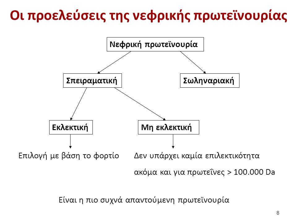 Προσδιορισμός λευκώματος στα ούρα 1.Ημιποσοτικός προσδιορισμός με ταινία των ούρων, 2.Ημιποσοτικός προσδιορισμός με βρασμό παρουσία οξικού οξέος, 3.Ποιοτικός προσδιορισμός για λεύκωμα Bence-Jones, 4.Ημιποσοτικός προσδιορισμός με σουλφοσαλυκιλικό οξύ, 5.Ποσοτικός προσδιορισμός σε ούρα 24ώρου με σουλφοσαλυκιλικό οξύ και άλλες μεθόδους.