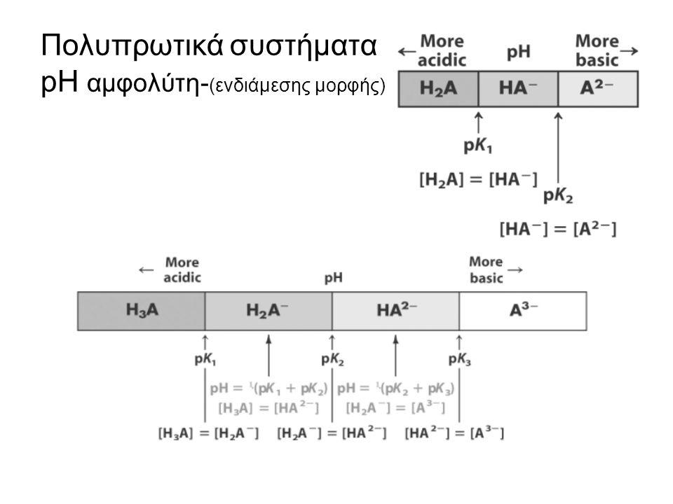 Αμφοτερισμός-Αμφολύτες Κάποιες ουσίες δρουν και ως οξέα και ως βάσεις ανάλογα με την περίπτωση πχ. H 2 O HC 2 H 3 O 2 + H 2 O = H 3 O + + C 2 H 3 O 2