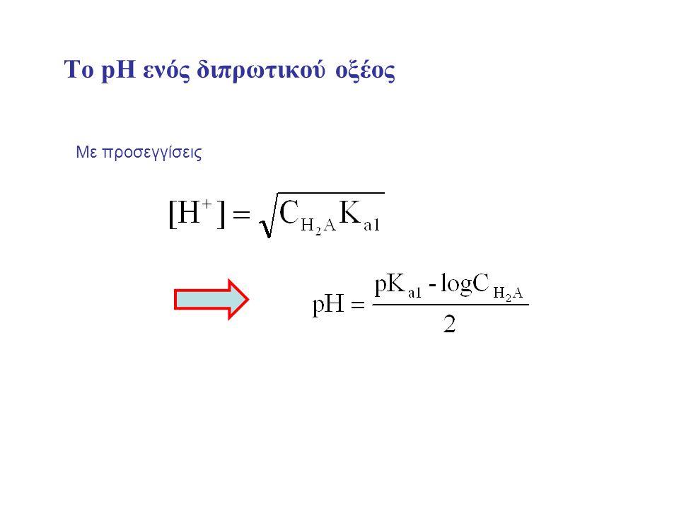 Πολυπρωτικά συστήματα pH αμφολύτη- (ενδιάμεσης μορφής)