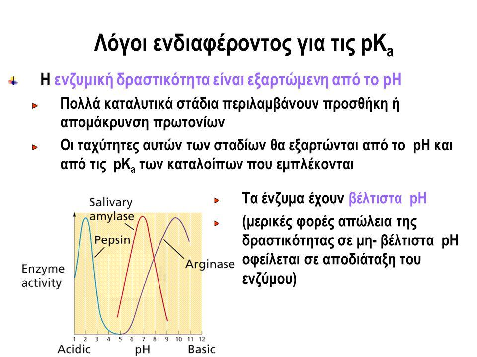 Τα ενεργά κέντρα των ενζύμων προάγουν την οξεο-βασική κατάλυση Η χημεία του ενεργού κέντρου